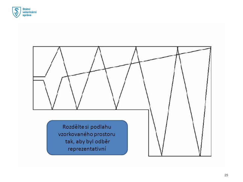 25 Rozdělte si podlahu vzorkovaného prostoru tak, aby byl odběr reprezentativní