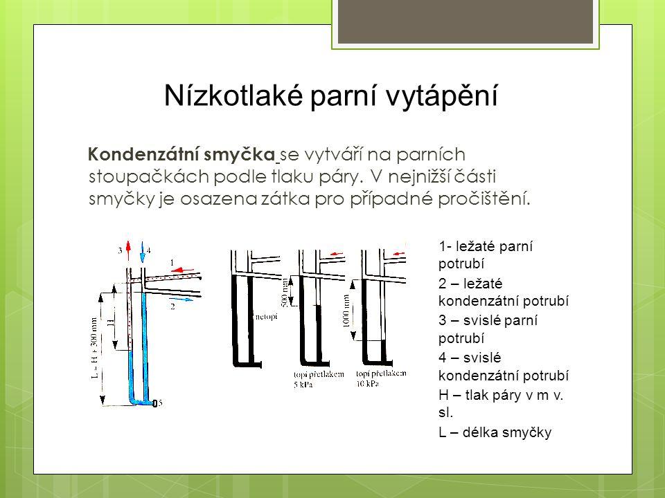 Nízkotlaké parní vytápění Kondenzátní smyčka se vytváří na parních stoupačkách podle tlaku páry.