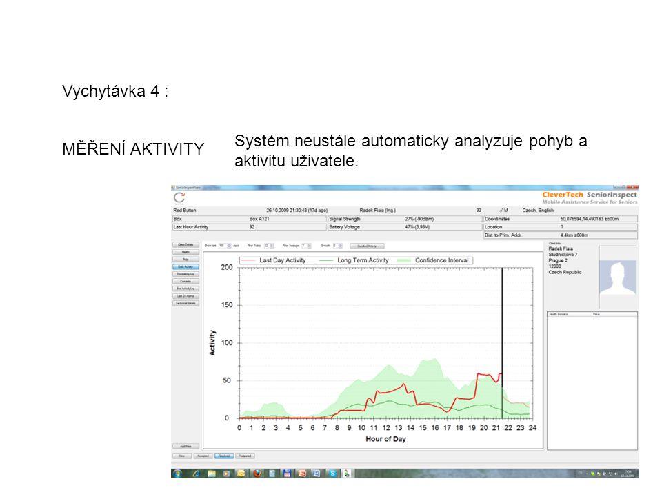 Vychytávka 4 : MĚŘENÍ AKTIVITY Systém neustále automaticky analyzuje pohyb a aktivitu uživatele.