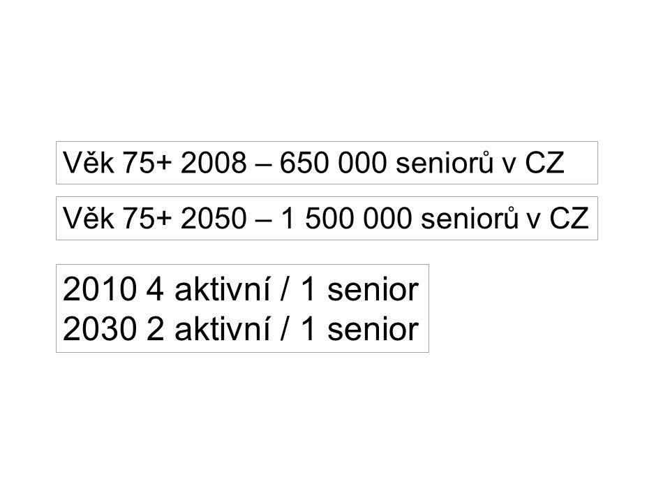 Věk 75+ 2008 – 650 000 seniorů v CZ Věk 75+ 2050 – 1 500 000 seniorů v CZ 2010 4 aktivní / 1 senior 2030 2 aktivní / 1 senior