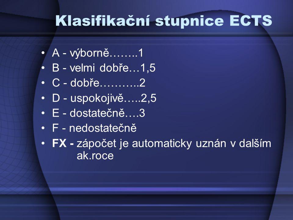 Klasifikační stupnice ECTS A - výborně……..1 B - velmi dobře…1,5 C - dobře………..2 D - uspokojivě…..2,5 E - dostatečně….3 F - nedostatečně FX - zápočet je automaticky uznán v dalším ak.roce