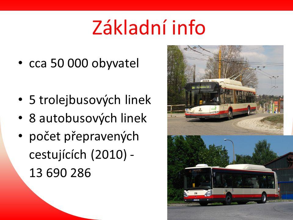 Základní info cca 50 000 obyvatel 5 trolejbusových linek 8 autobusových linek počet přepravených cestujících (2010) - 13 690 286