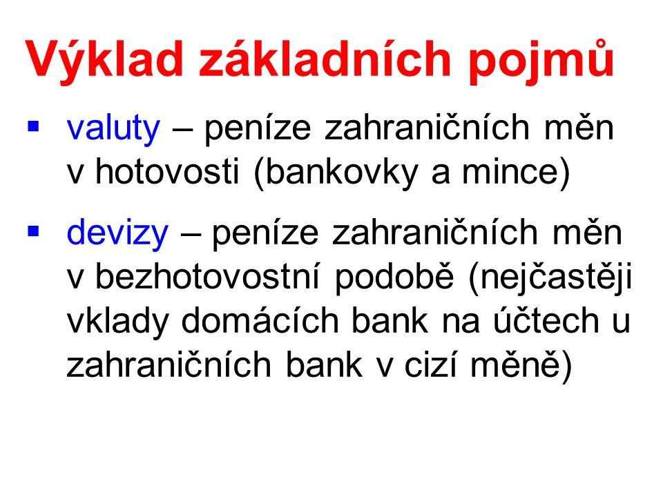 Výklad základních pojmů  valuty – peníze zahraničních měn v hotovosti (bankovky a mince)  devizy – peníze zahraničních měn v bezhotovostní podobě (nejčastěji vklady domácích bank na účtech u zahraničních bank v cizí měně)