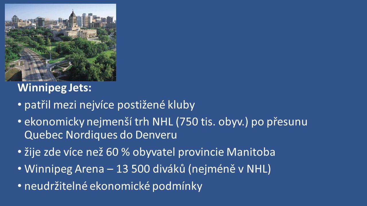 Winnipeg Jets: patřil mezi nejvíce postižené kluby ekonomicky nejmenší trh NHL (750 tis.