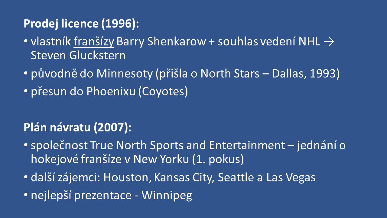 Prodej licence (1996): vlastník franšízy Barry Shenkarow + souhlas vedení NHL → Steven Gluckstern původně do Minnesoty (přišla o North Stars – Dallas, 1993) přesun do Phoenixu (Coyotes) Plán návratu (2007): společnost True North Sports and Entertainment – jednání o hokejové franšíze v New Yorku (1.