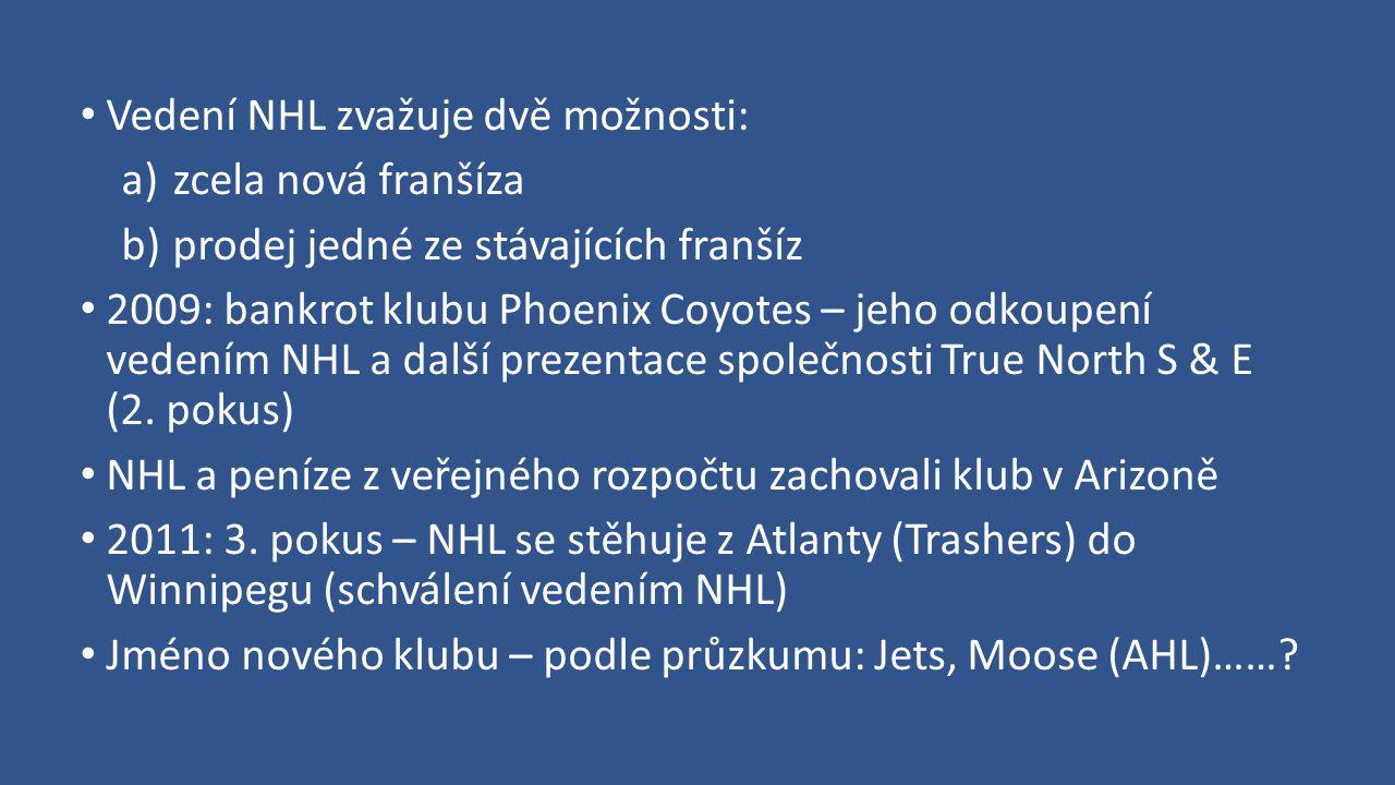Oznámení nového jména – draft NHL, 3.volba ve 2.