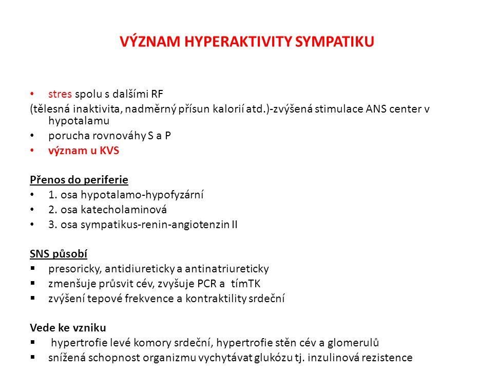 VÝZNAM HYPERAKTIVITY SYMPATIKU stres spolu s dalšími RF (tělesná inaktivita, nadměrný přísun kalorií atd.)-zvýšená stimulace ANS center v hypotalamu p