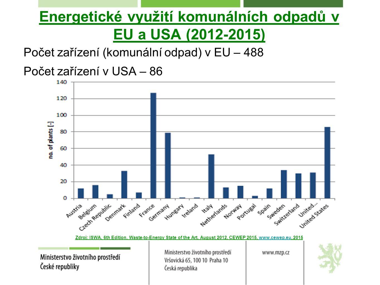 Energetické využití komunálních odpadů v EU a USA (2012-2015) Zdroj: ISWA, 6th Edition, Waste-to-Energy State of the Art, August 2012, CEWEP 2015, www.cewep.eu, 2015www.cewep.eu Počet zařízení (komunální odpad) v EU – 488 Počet zařízení v USA – 86