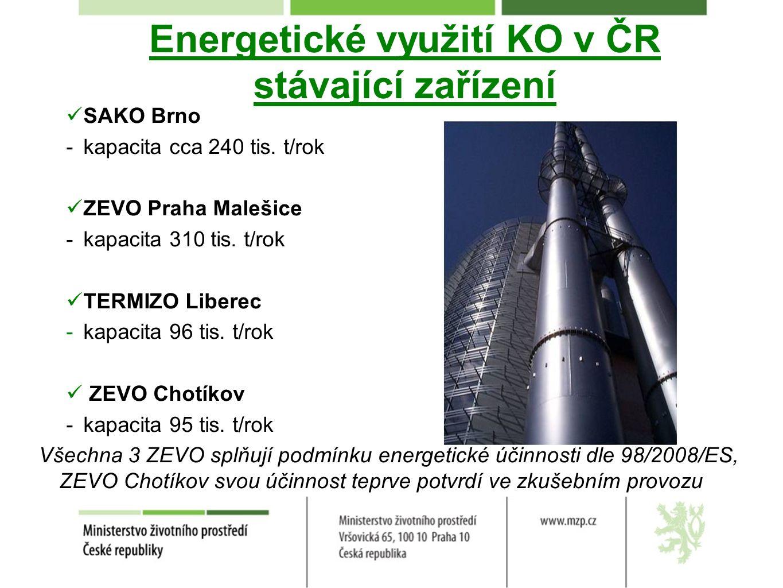 Energetické využití KO v ČR stávající zařízení SAKO Brno -kapacita cca 240 tis.