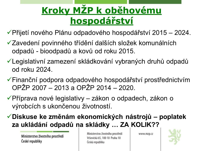 Kroky MŽP k oběhovému hospodářství Přijetí nového Plánu odpadového hospodářství 2015 – 2024.