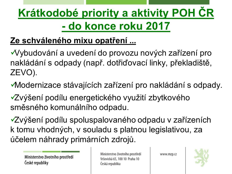 Krátkodobé priority a aktivity POH ČR - do konce roku 2017 Ze schváleného mixu opatření...