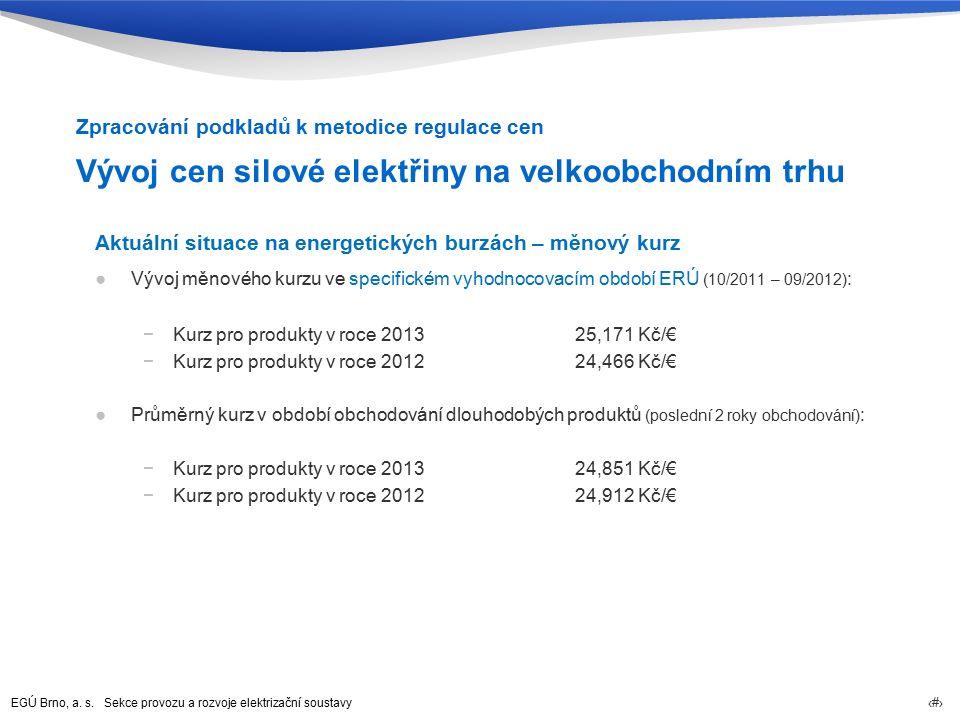 EGÚ Brno, a. s. Sekce provozu a rozvoje elektrizační soustavy 10 Vývoj cen silové elektřiny na velkoobchodním trhu Aktuální situace na energetických b