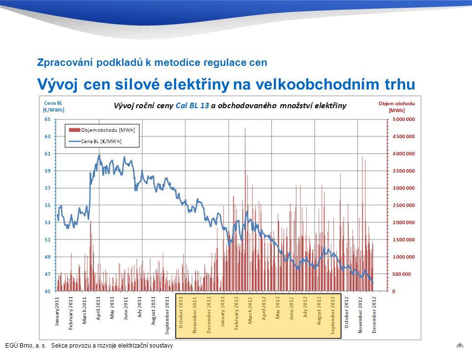 EGÚ Brno, a. s. Sekce provozu a rozvoje elektrizační soustavy 12 Vývoj cen silové elektřiny na velkoobchodním trhu Zpracování podkladů k metodice regu