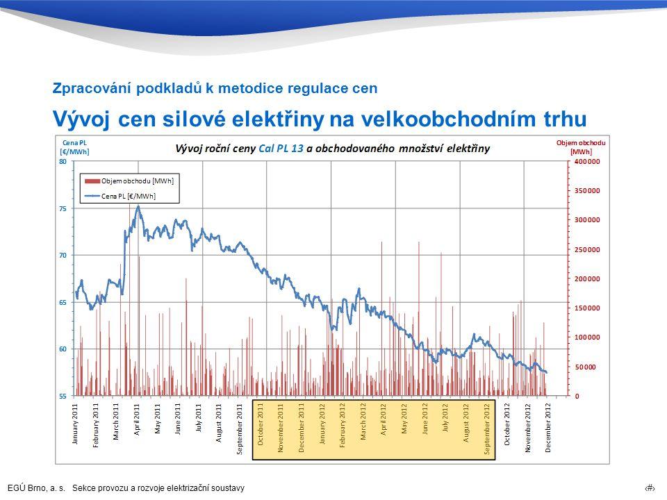 EGÚ Brno, a. s. Sekce provozu a rozvoje elektrizační soustavy 14 Vývoj cen silové elektřiny na velkoobchodním trhu Zpracování podkladů k metodice regu
