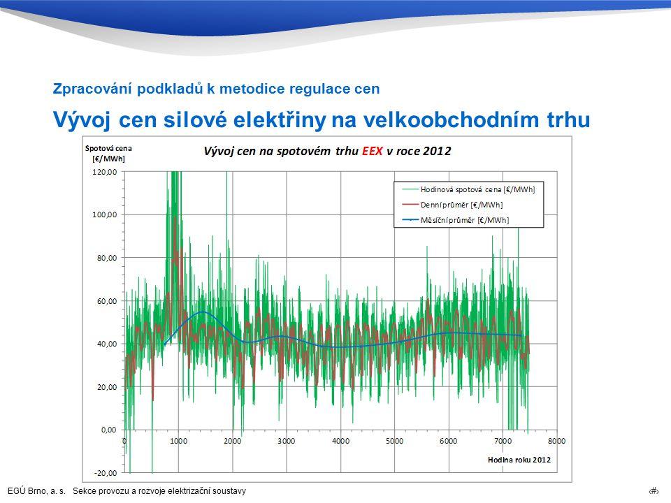 EGÚ Brno, a. s. Sekce provozu a rozvoje elektrizační soustavy 16 Vývoj cen silové elektřiny na velkoobchodním trhu Zpracování podkladů k metodice regu