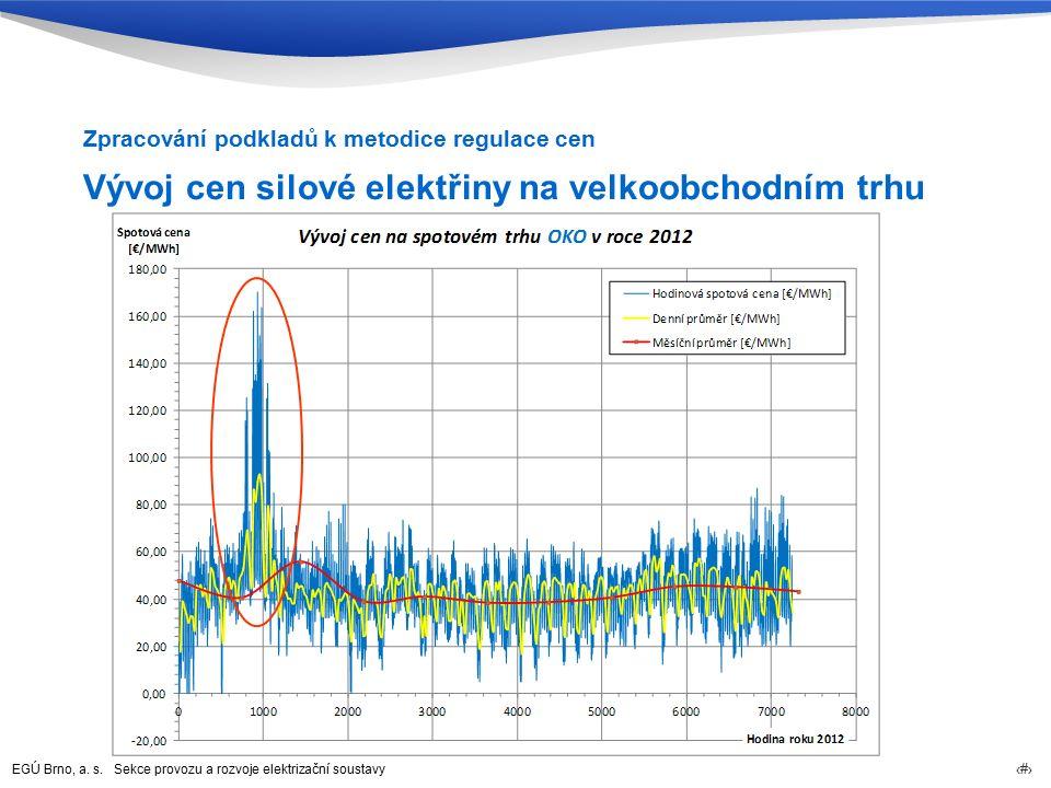 EGÚ Brno, a. s. Sekce provozu a rozvoje elektrizační soustavy 18 Vývoj cen silové elektřiny na velkoobchodním trhu Zpracování podkladů k metodice regu