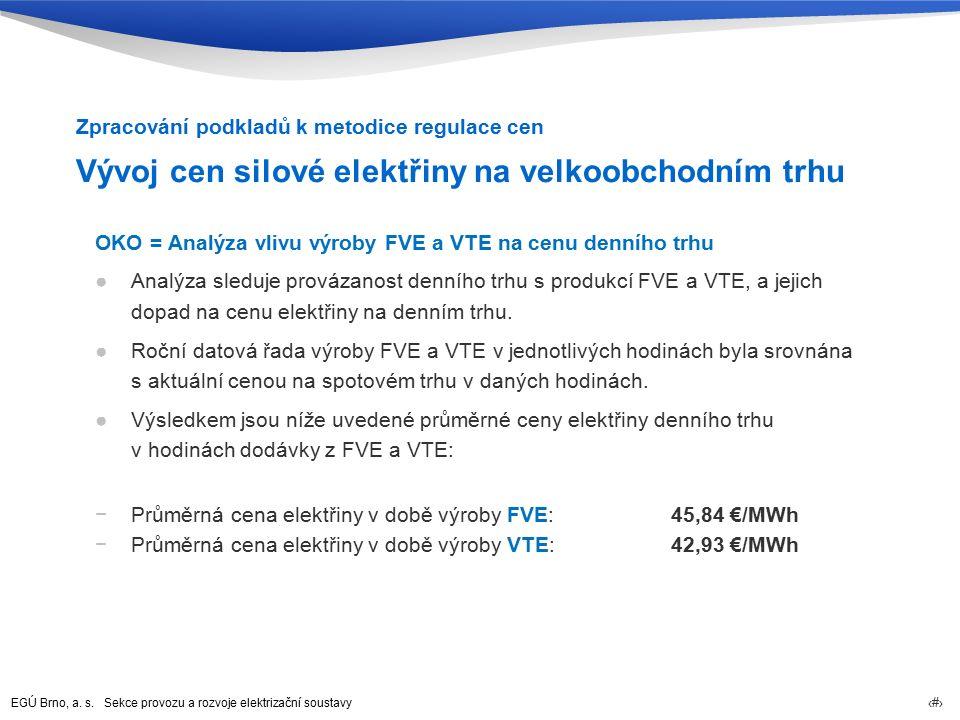 EGÚ Brno, a. s. Sekce provozu a rozvoje elektrizační soustavy 19 Vývoj cen silové elektřiny na velkoobchodním trhu OKO = Analýza vlivu výroby FVE a VT