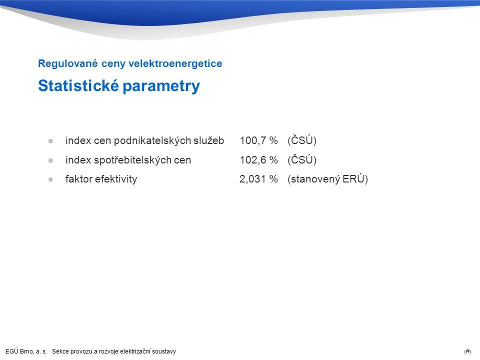 EGÚ Brno, a. s. Sekce provozu a rozvoje elektrizační soustavy 21 Statistické parametry ●index cen podnikatelských služeb100,7 %(ČSÚ) ●index spotřebite
