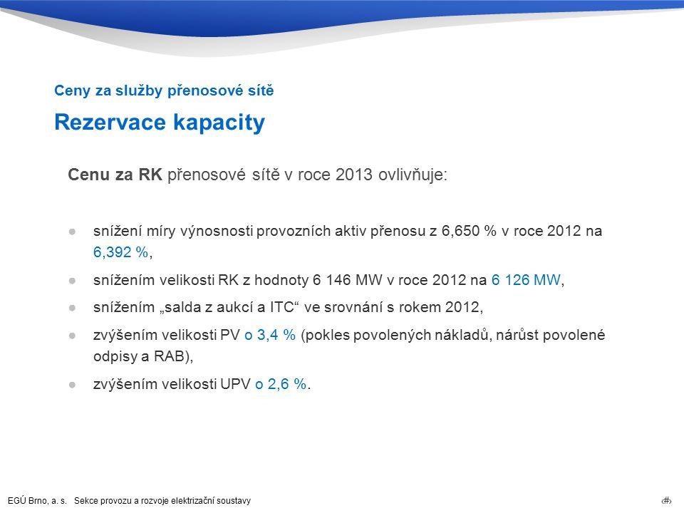 EGÚ Brno, a. s. Sekce provozu a rozvoje elektrizační soustavy 23 Rezervace kapacity Cenu za RK přenosové sítě v roce 2013 ovlivňuje: ●snížení míry výn