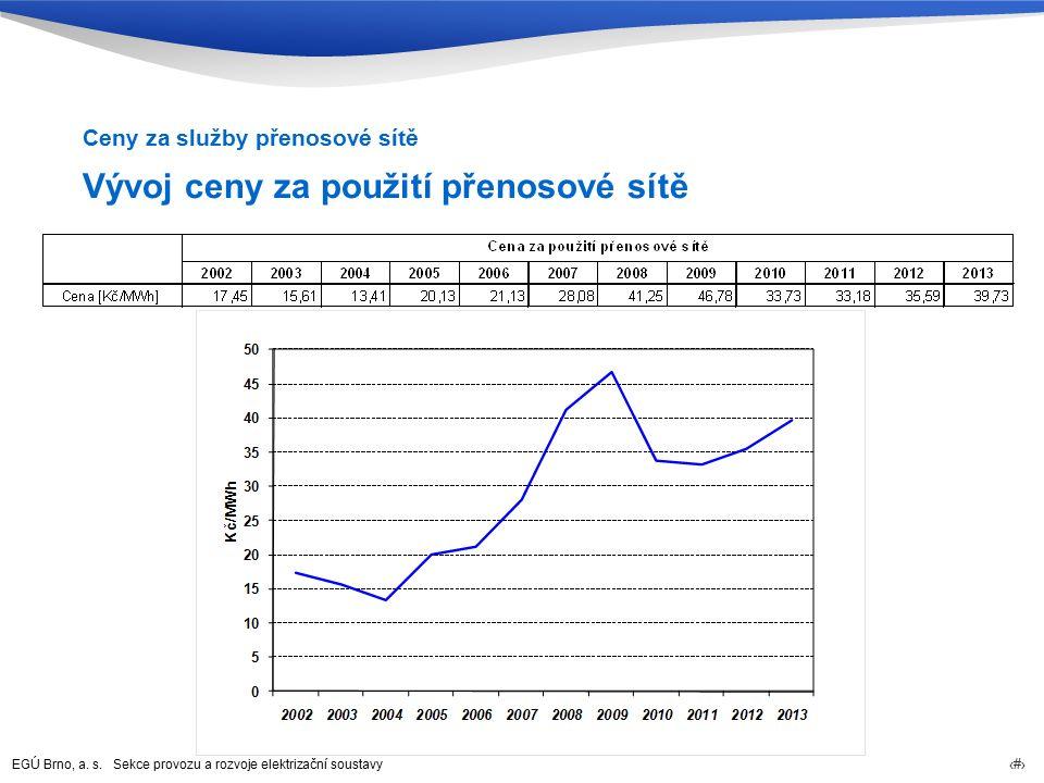 EGÚ Brno, a. s. Sekce provozu a rozvoje elektrizační soustavy 28 Vývoj ceny za použití přenosové sítě Ceny za služby přenosové sítě