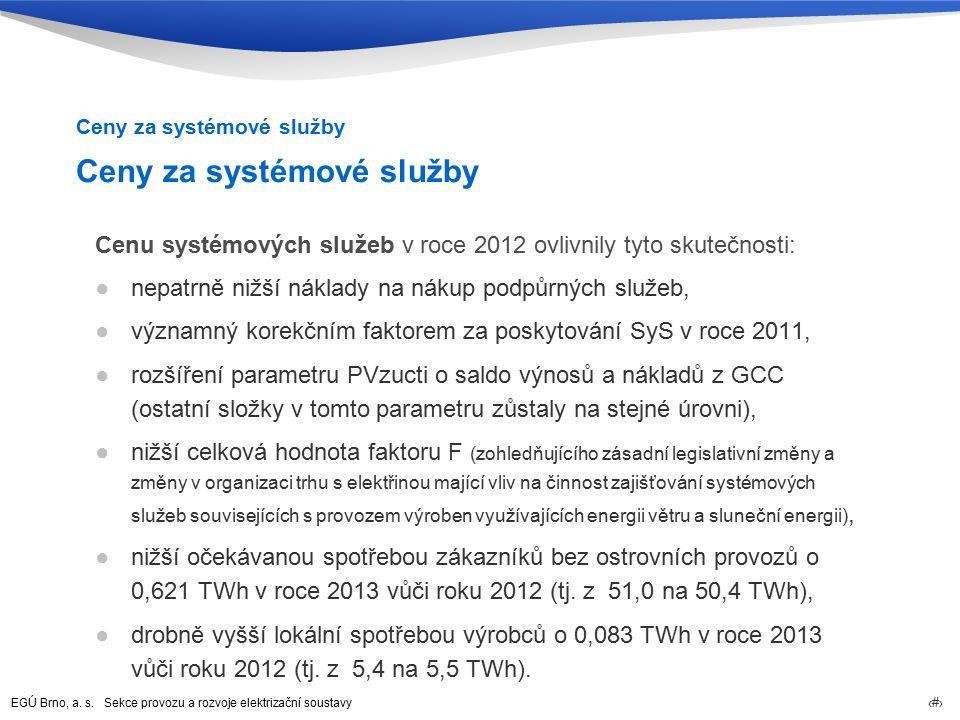 EGÚ Brno, a. s. Sekce provozu a rozvoje elektrizační soustavy 32 Ceny za systémové služby Cenu systémových služeb v roce 2012 ovlivnily tyto skutečnos