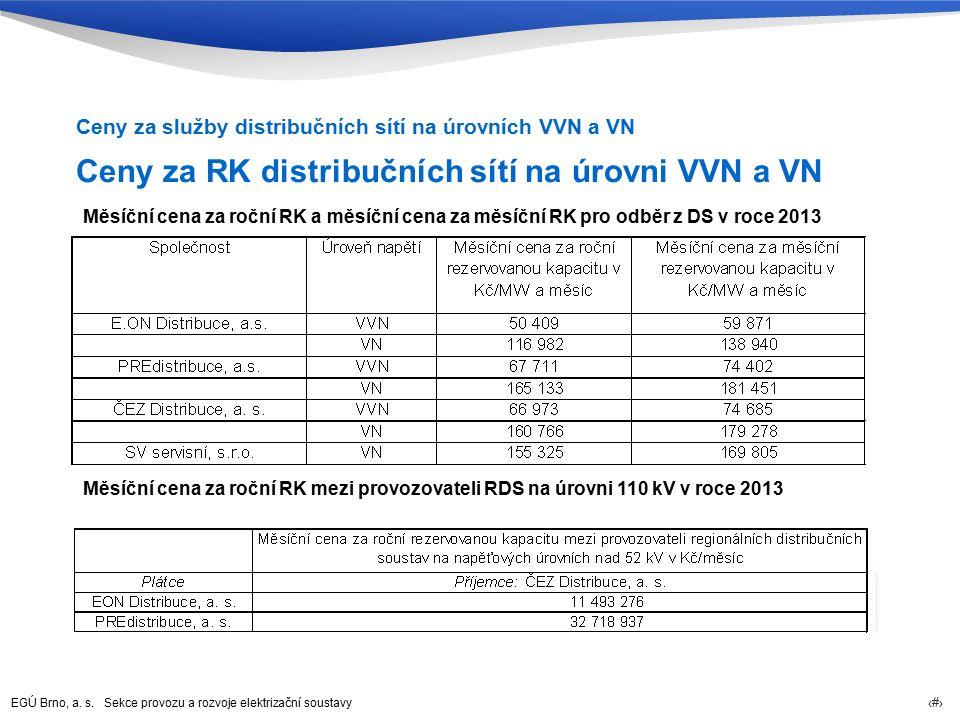 EGÚ Brno, a. s. Sekce provozu a rozvoje elektrizační soustavy 36 Ceny za RK distribučních sítí na úrovni VVN a VN Ceny za služby distribučních sítí na