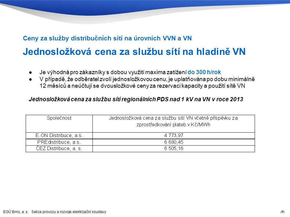 EGÚ Brno, a. s. Sekce provozu a rozvoje elektrizační soustavy 40 Jednosložková cena za službu sítí na hladině VN Ceny za služby distribučních sítí na