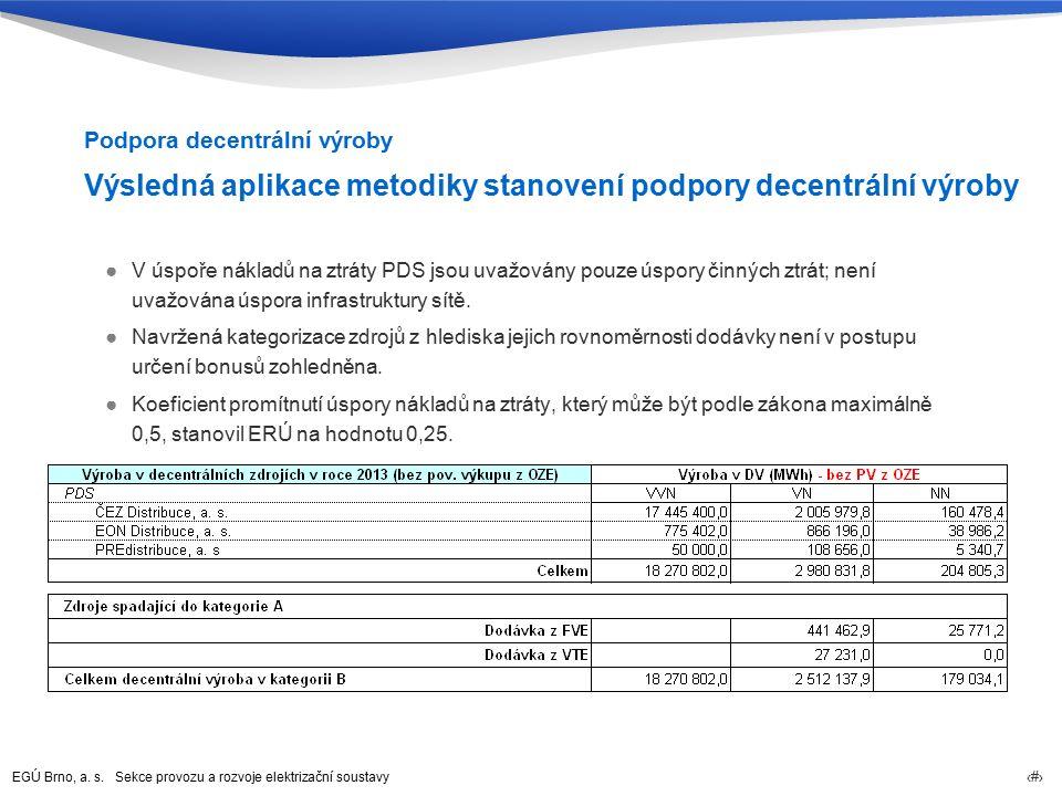 EGÚ Brno, a. s. Sekce provozu a rozvoje elektrizační soustavy 43 Výsledná aplikace metodiky stanovení podpory decentrální výroby ●V úspoře nákladů na