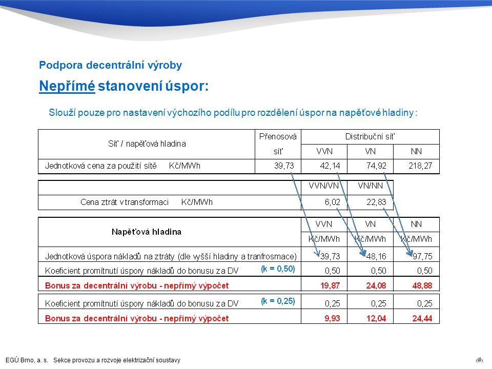 EGÚ Brno, a. s. Sekce provozu a rozvoje elektrizační soustavy 46 Nepřímé stanovení úspor: Slouží pouze pro nastavení výchozího podílu pro rozdělení ús