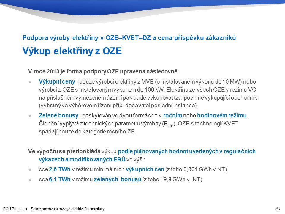 EGÚ Brno, a. s. Sekce provozu a rozvoje elektrizační soustavy 48 Výkup elektřiny z OZE V roce 2013 je forma podpory OZE upravena následovně: ●Výkupní