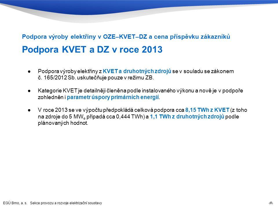 EGÚ Brno, a. s. Sekce provozu a rozvoje elektrizační soustavy 51 Podpora KVET a DZ v roce 2013 Podpora výroby elektřiny v OZE–KVET–DZ a cena příspěvku