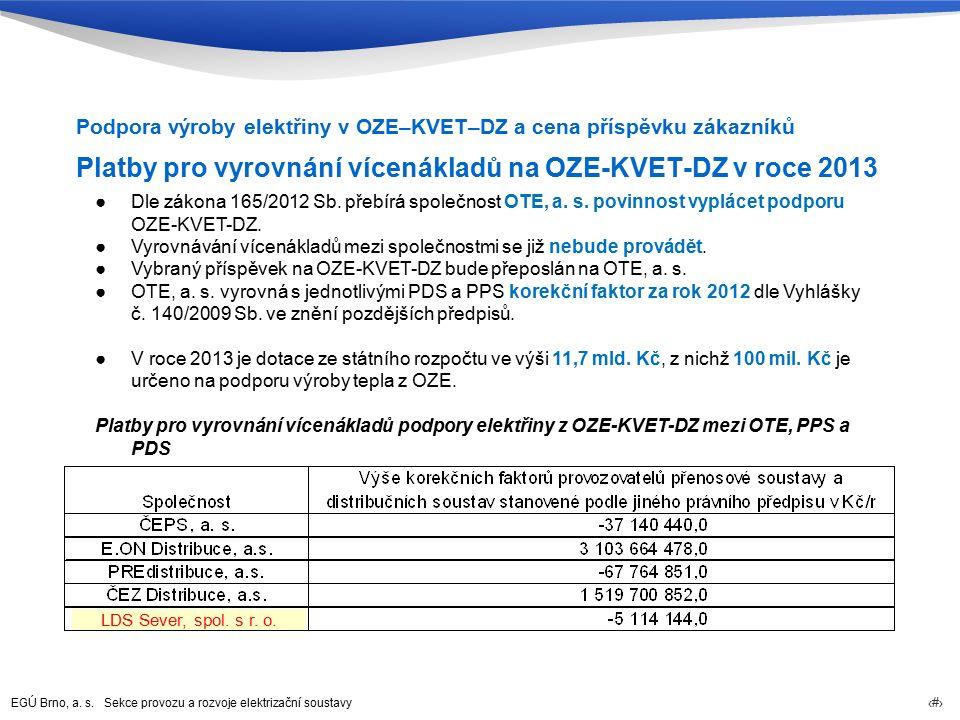 EGÚ Brno, a. s. Sekce provozu a rozvoje elektrizační soustavy 56 Platby pro vyrovnání vícenákladů na OZE-KVET-DZ v roce 2013 Podpora výroby elektřiny