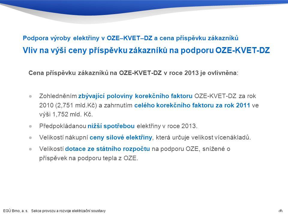 EGÚ Brno, a. s. Sekce provozu a rozvoje elektrizační soustavy 57 Vliv na výši ceny příspěvku zákazníků na podporu OZE-KVET-DZ Cena příspěvku zákazníků