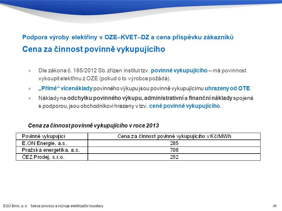 EGÚ Brno, a. s. Sekce provozu a rozvoje elektrizační soustavy 59 Cena za činnost povinně vykupujícího ●Dle zákona č. 165/2012 Sb. zřízen institut tzv.