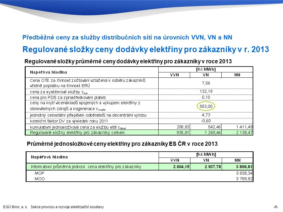 EGÚ Brno, a. s. Sekce provozu a rozvoje elektrizační soustavy 63 Regulované složky ceny dodávky elektřiny pro zákazníky v r. 2013 Předběžné ceny za sl