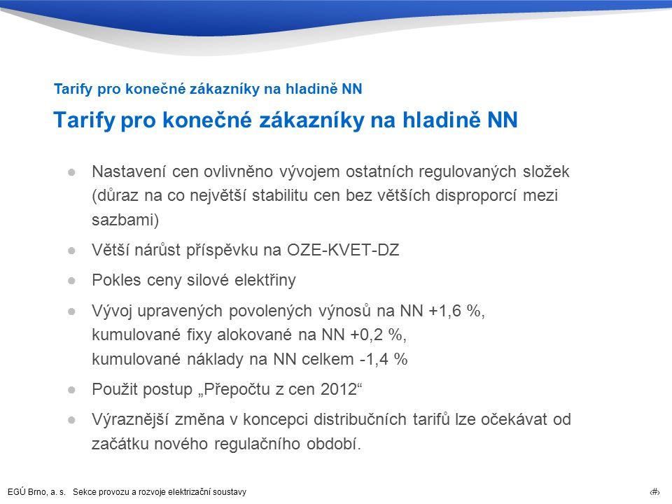 EGÚ Brno, a. s. Sekce provozu a rozvoje elektrizační soustavy 69 Tarify pro konečné zákazníky na hladině NN ●Nastavení cen ovlivněno vývojem ostatních