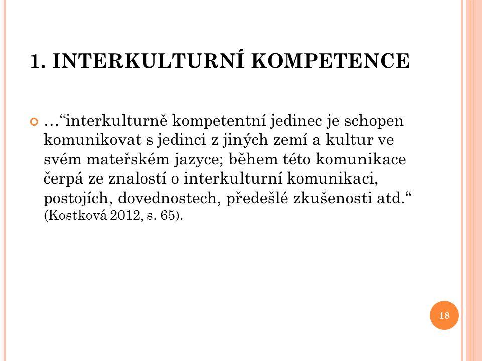 """1. INTERKULTURNÍ KOMPETENCE …""""interkulturně kompetentní jedinec je schopen komunikovat s jedinci z jiných zemí a kultur ve svém mateřském jazyce; běhe"""