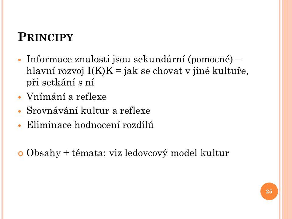 P RINCIPY Informace znalosti jsou sekundární (pomocné) – hlavní rozvoj I(K)K = jak se chovat v jiné kultuře, při setkání s ní Vnímání a reflexe Srovnávání kultur a reflexe Eliminace hodnocení rozdílů Obsahy + témata: viz ledovcový model kultur 25