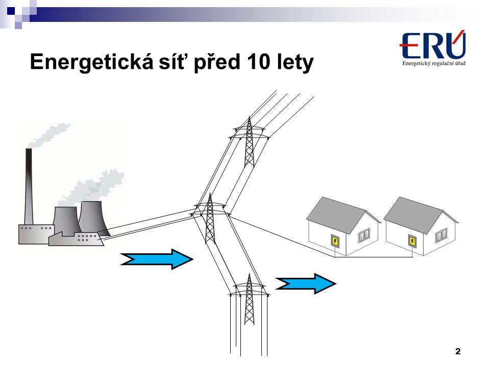 Energetická síť před 10 lety 2