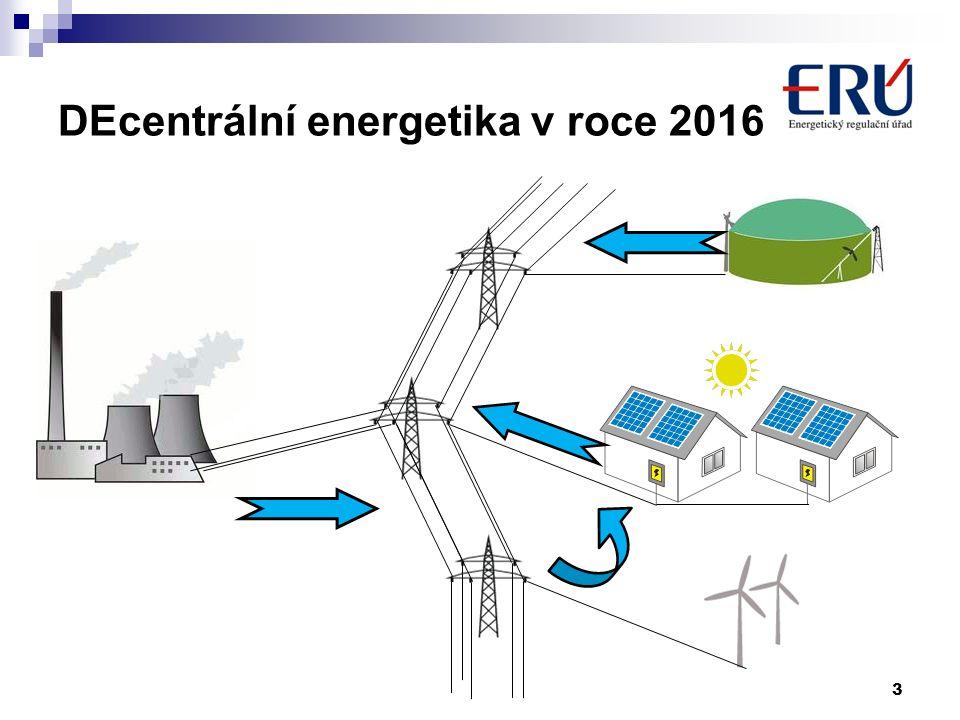 DEcentrální energetika v roce 2016 3