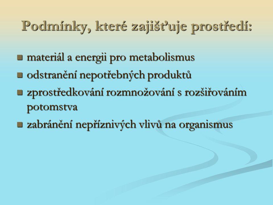 Podmínky, které zajišťuje prostředí: materiál a energii pro metabolismus materiál a energii pro metabolismus odstranění nepotřebných produktů odstraně
