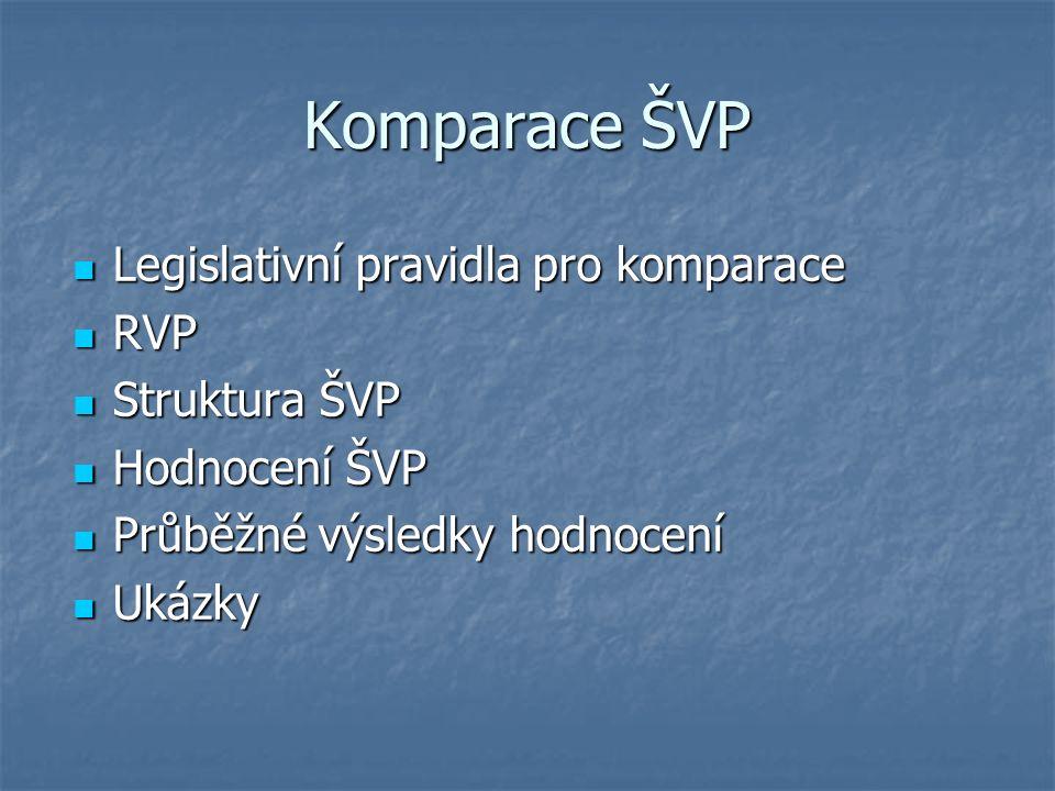 Komparace ŠVP Legislativní pravidla pro komparace Legislativní pravidla pro komparace RVP RVP Struktura ŠVP Struktura ŠVP Hodnocení ŠVP Hodnocení ŠVP Průběžné výsledky hodnocení Průběžné výsledky hodnocení Ukázky Ukázky