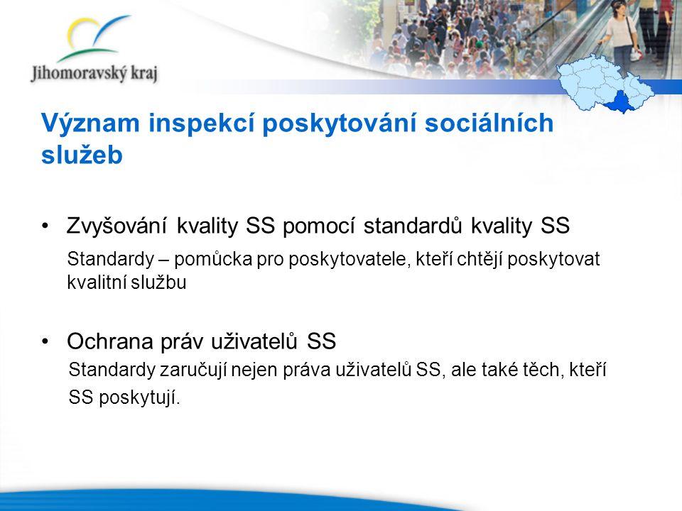 Význam inspekcí poskytování sociálních služeb Zvyšování kvality SS pomocí standardů kvality SS Standardy – pomůcka pro poskytovatele, kteří chtějí pos