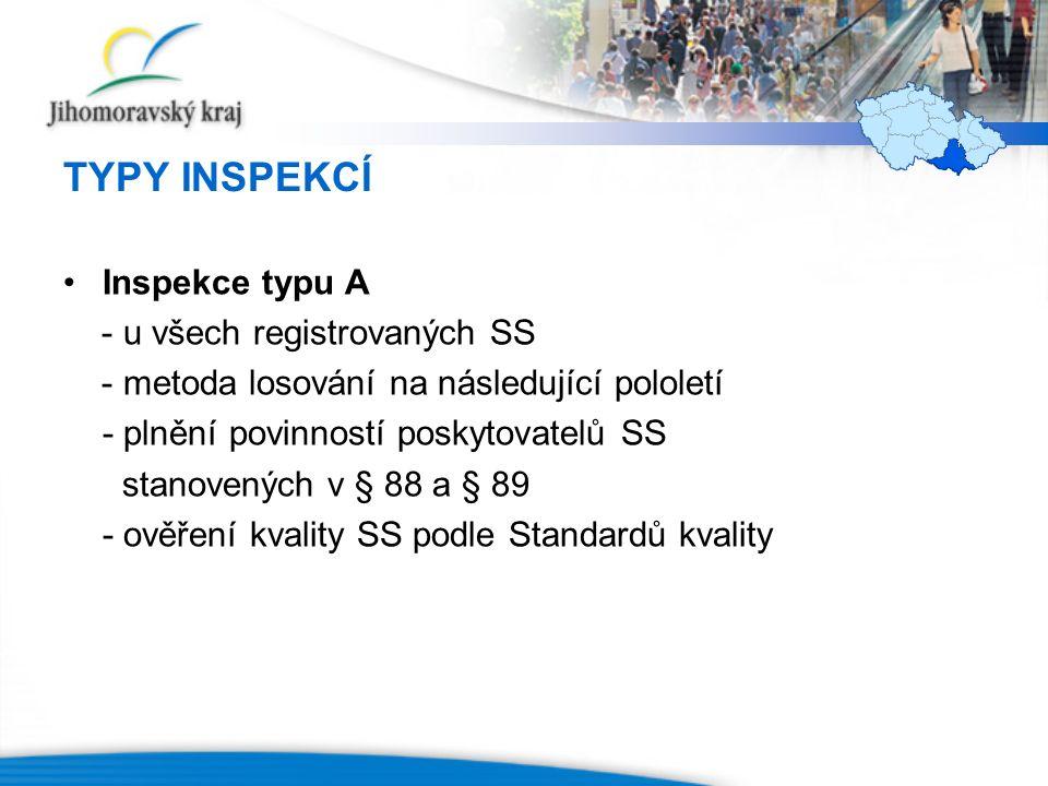 TYPY INSPEKCÍ Inspekce typu A - u všech registrovaných SS - metoda losování na následující pololetí - plnění povinností poskytovatelů SS stanovených v § 88 a § 89 - ověření kvality SS podle Standardů kvality