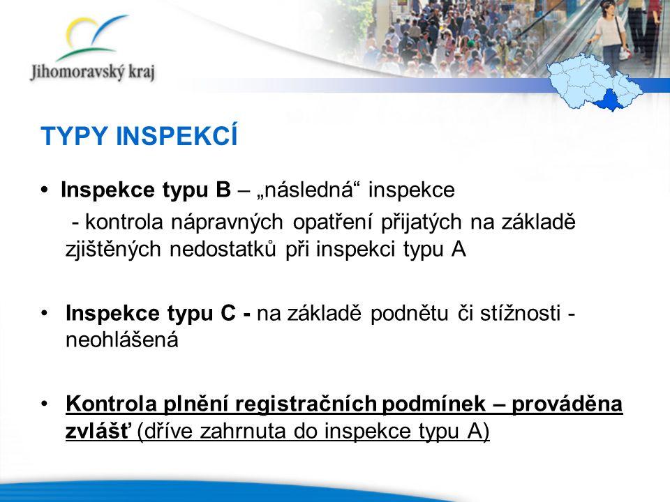 """TYPY INSPEKCÍ Inspekce typu B – """"následná inspekce - kontrola nápravných opatření přijatých na základě zjištěných nedostatků při inspekci typu A Inspekce typu C - na základě podnětu či stížnosti - neohlášená Kontrola plnění registračních podmínek – prováděna zvlášť (dříve zahrnuta do inspekce typu A)"""