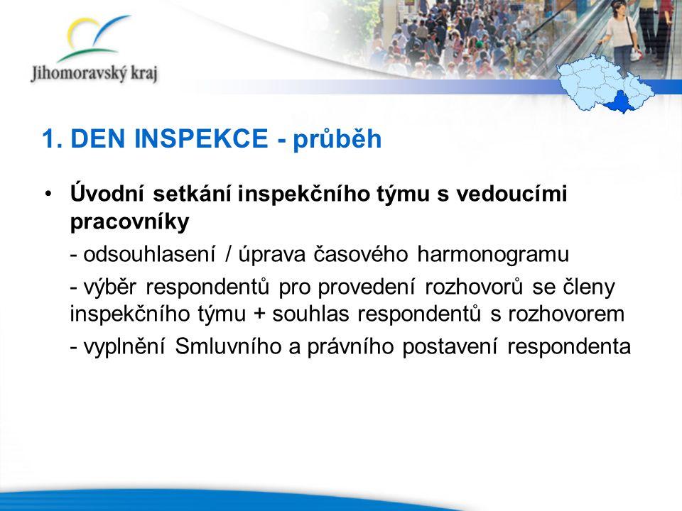 1. DEN INSPEKCE - průběh Úvodní setkání inspekčního týmu s vedoucími pracovníky - odsouhlasení / úprava časového harmonogramu - výběr respondentů pro