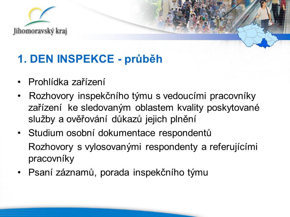 1. DEN INSPEKCE - průběh Prohlídka zařízení Rozhovory inspekčního týmu s vedoucími pracovníky zařízení ke sledovaným oblastem kvality poskytované služ