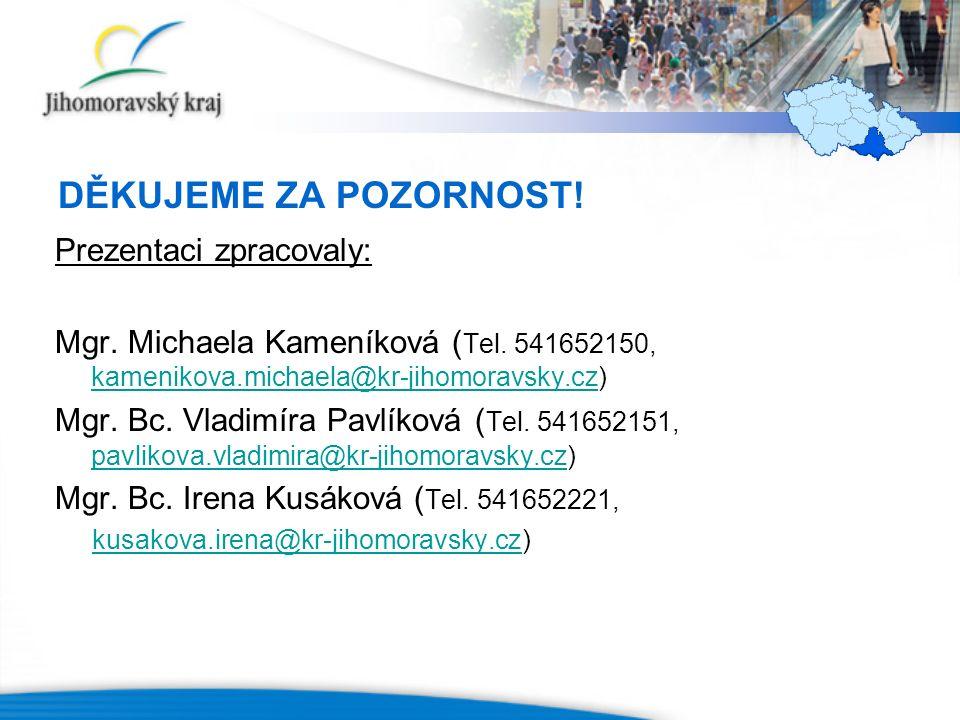 DĚKUJEME ZA POZORNOST! Prezentaci zpracovaly: Mgr. Michaela Kameníková ( Tel. 541652150, kamenikova.michaela@kr-jihomoravsky.cz) kamenikova.michaela@k