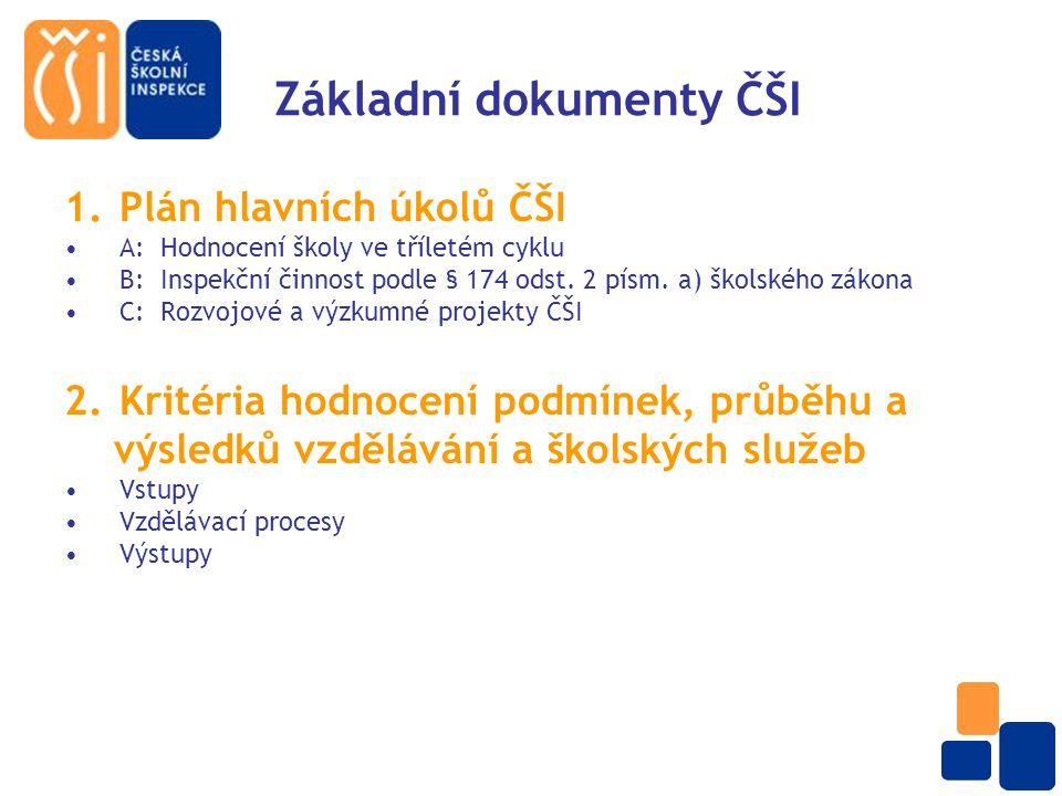 Základní dokumenty ČŠI 1.Plán hlavních úkolů ČŠI A: Hodnocení školy ve tříletém cyklu B: Inspekční činnost podle § 174 odst.
