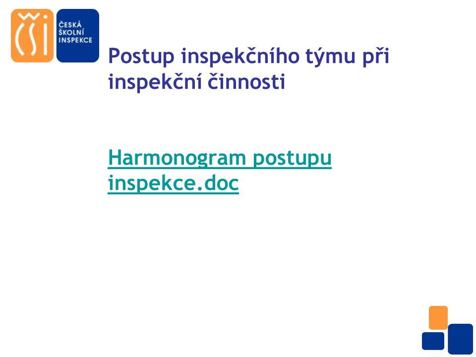 Postup inspekčního týmu při inspekční činnosti Harmonogram postupu inspekce.doc Harmonogram postupu inspekce.doc
